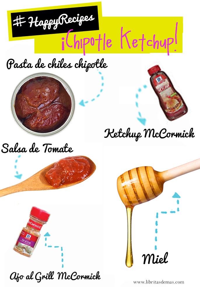 """Como hacer una """"Chipotle Ketchup"""" de muerte lenta #HappyRecipes"""